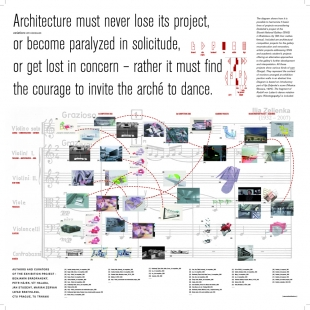 Care for Architecture: Asking the Arché of Architecture to Dance - Diagram tance - foto: archiv autorů