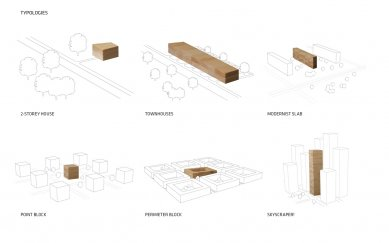 BIG wins the E2 (Ecology + Economy) Timber Competition in Finland - Concept - foto: BIG